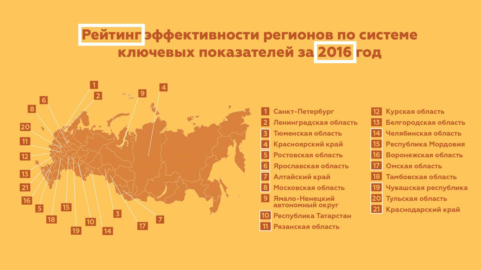 Ярославская область— лучшая вЦФО пореализации молодежной политики