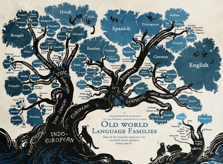 Мир отмечает День родного языка